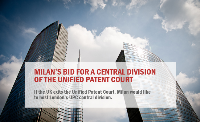 Milan and Unified Patent Court