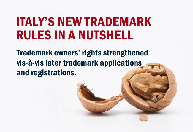 Implementation EU trademark directive Italy